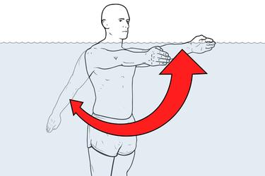 Hidroterapia: Flexión y extensión bilateral de hombros