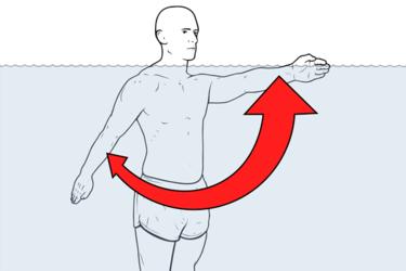 Hidroterapia: Flexión y extensión alterna de hombros