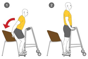 Sentarse con ayuda andador
