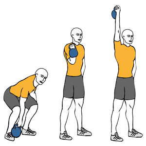 ONE ARM KETTLEBELL CLEAN AND JERK