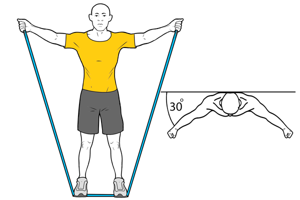 SCAPTION: WEIGHTED BILATERAL RESISTANCE BAND